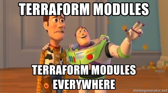 What do you know about Terraform modules?
